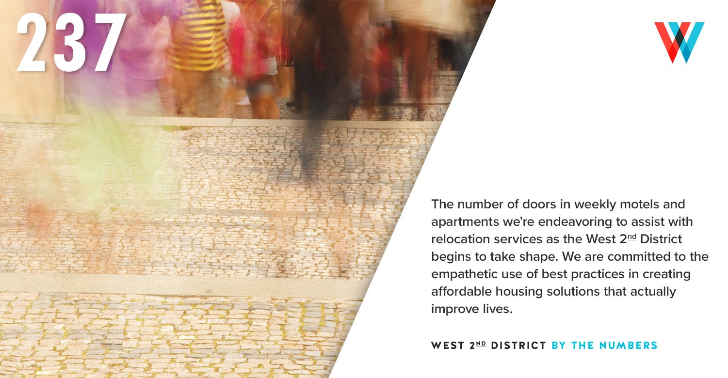 237 - West 2nd By The Numbers